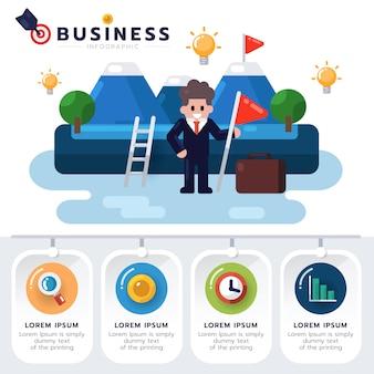 Wykorzystanie technologii w szablonie graficznym informacji o osi czasu kamieni milowych firmy z biznesmenem i ikoną do informacji graficznej lub prezentacji.
