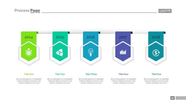Wykres czasowy z pięcioma elementami slajdów