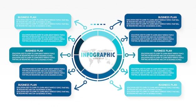 Wykres gantta, czas trwania projektu z ośmioma krokami używany w edukacji biznesowej