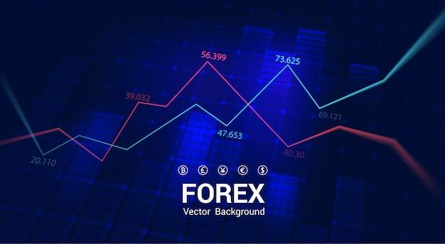 Wykres giełdowy lub handlu na rynku forex i wykres dla technologii fin. zarząd, informacje.