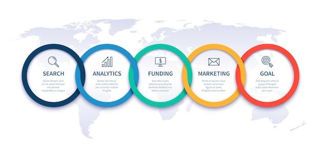 Wykres globalnych kroków biznesowych, infografiki osi czasu strategii, plan startowy na całym świecie i plansza łańcucha kroków