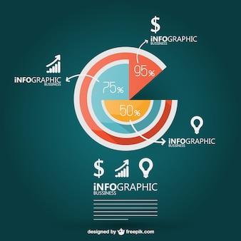 Wykres kołowy biznesowych infografika projekt