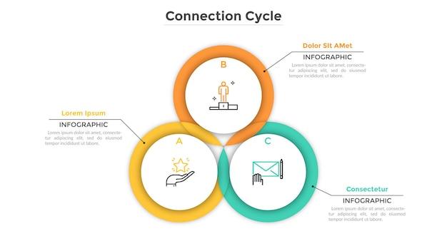 Wykres kołowy składał się z 3 przecinających się lub nakładających się okrągłych elementów. koncepcja cyklu produkcyjnego z trzema etapami. szablon projektu kreatywnych plansza. ilustracja wektorowa do raportu biznesowego.