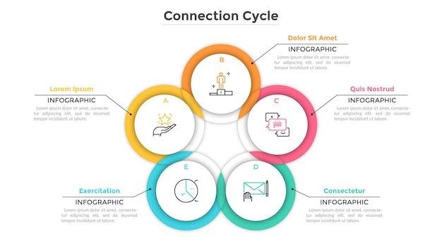 Wykres kołowy składał się z 5 przecinających się lub nakładających się okrągłych elementów. koncepcja cyklu produkcyjnego z pięcioma etapami. szablon projektu kreatywnych plansza. ilustracja wektorowa do raportu biznesowego.