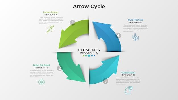 Wykres kołowy z czterema kolorowymi strzałkami, liniowymi ikonami i miejscem na tekst. koncepcja 4-stopniowego zamkniętego cyklu produkcyjnego. szablon projektu kreatywnych plansza. ilustracja wektorowa do broszury.