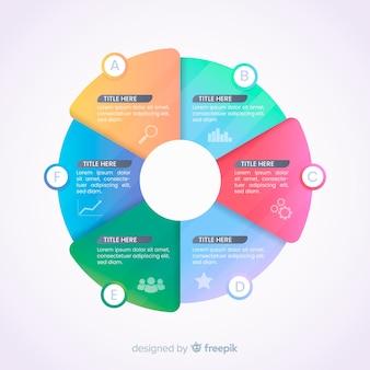 Wykres kołowy