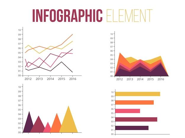 Wykres liniowy wykres słupkowy informacje o wykresie falowym element infografiki