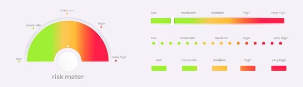 Wykres miernika ryzyka. nowoczesny projekt infografiki. gradientowy kolorowy pasek postępu. marketingowa ilustracja wektorowa z czerwonymi i zielonymi i żółtymi kolorami.