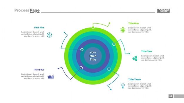 Wykres pączków z pięcioma elementami slajdów