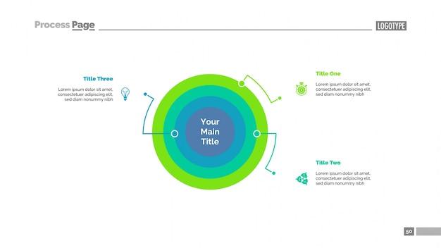 Wykres pączków z trzema elementami slajdów
