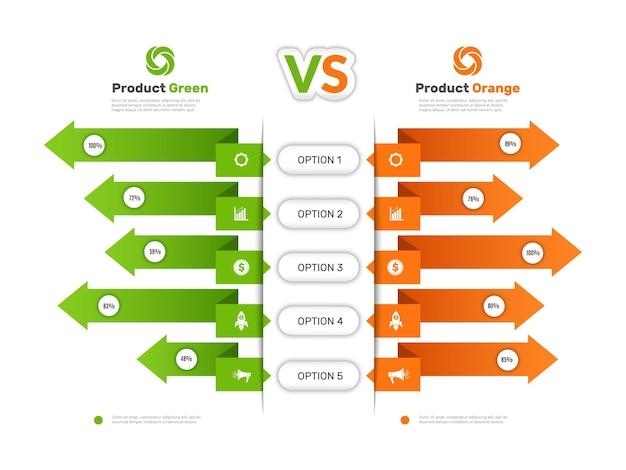 Wykres porównania. infografika tabeli z porównaniem produktów biznesowych informacji porównawczych cennik prezentacja wektorowa. porównanie infografiki, tabela diagramów