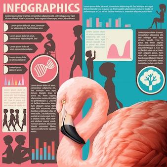 Wykres przedstawiający ludzi i zwierzęta