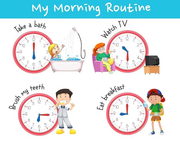 Wykres przedstawiający różne rutyny rano