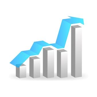 Wykres rosnący