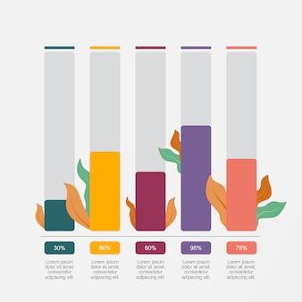 Wykres słupkowy wykres diagram statystyka biznesowa infographic ilustracja z liściem natury