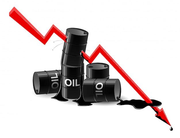 Wykres spadku ceny ropy. linia przebija się przez beczki. niska cena. beczki spadają.