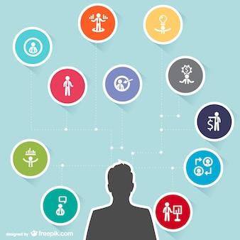 Wykres wektora biznes organizacyjna