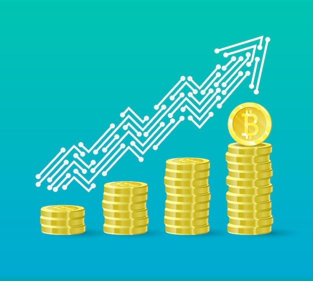 Wykres wzrostu kryptowaluty bitcoin