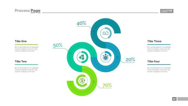 Wykres z szablonem slajdu procentowego