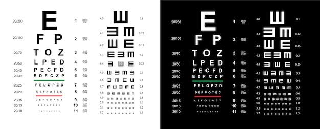 Wykresy badania oczu z łacińskimi literami na białym tle na tle plakatu medycznego ze znakiem