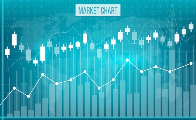Wykresy finansowe danych biznesowych