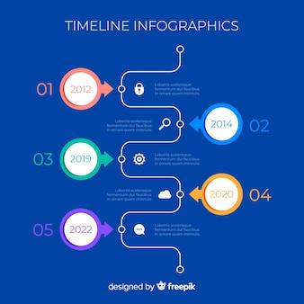Wykresy infographic osi czasu z numerami