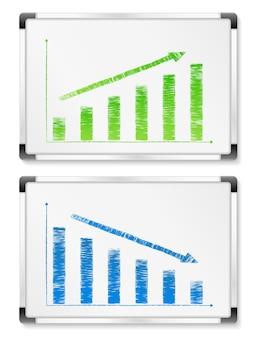 Wykresy słupkowe