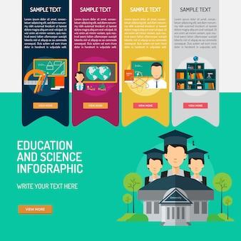 Wykształcenie infografika szablon