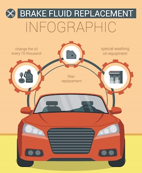 Wymiana płynu hamulcowego. infografika. czerwony samochód. stacja serwisowa. auto serwis