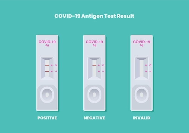 Wyniki odczytu testu antygenowego covid-19. ilustracja wektorowa