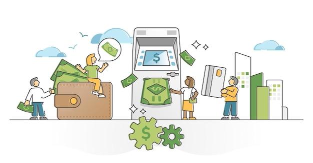 Wypłaty gotówkowe i depozyty w koncepcji konspektu maszyny terminala pieniądze bankomat bankomat