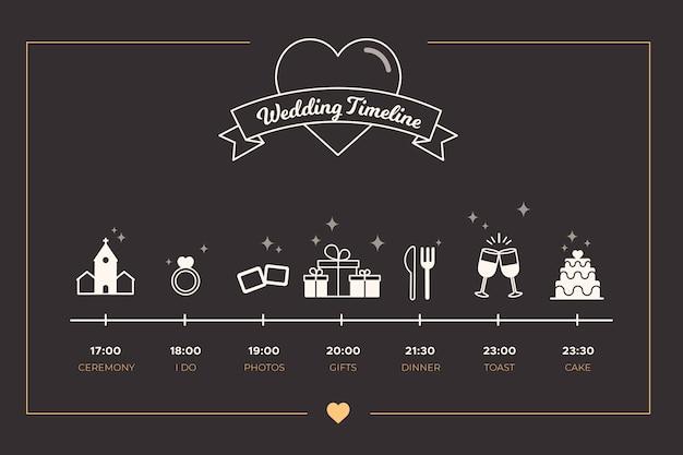 Wyrafinowana oś czasu na ślub w stylu liniowym