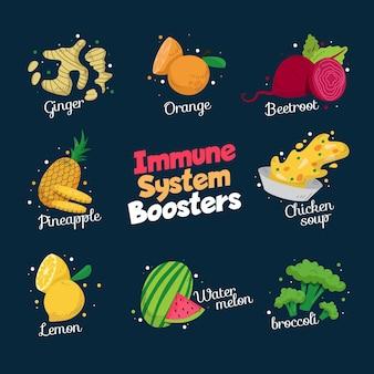 Wzmacniacze układu odpornościowego