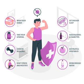 Wzmocnij ilustrację koncepcji układu odpornościowego