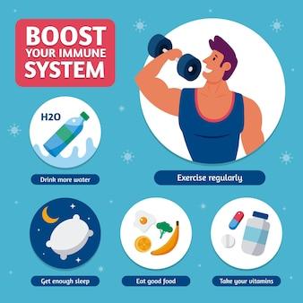 Wzmocnij infografikę układu odpornościowego