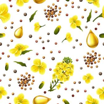 Wzór: kwiaty i liście rzepaku, rzepak.