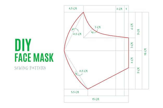 Wzór szycia maski na twarz