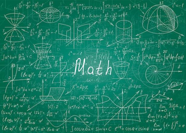 Wzory matematyczne rysowane ręcznie na zielonej nieczystej tablicy na tle.