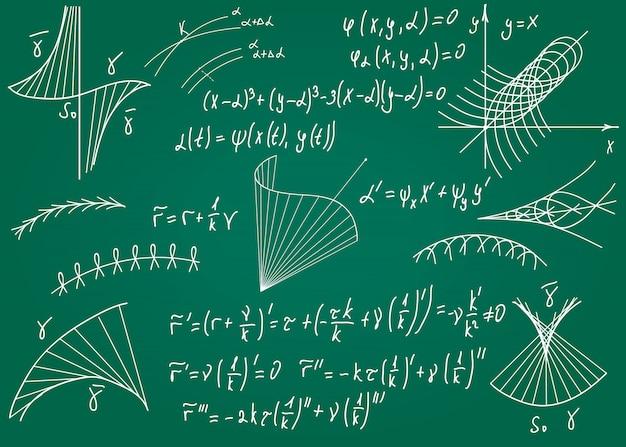 Wzory matematyczne rysowane ręcznie na zielonej tablicy w tle.