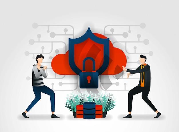 Zabezpiecz bazę danych tarczami