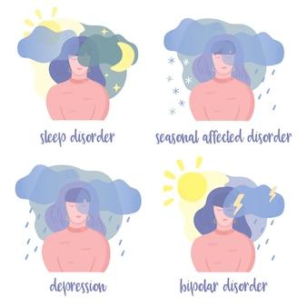 Zaburzenia zdrowia psychicznego