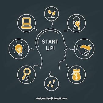 Zacznij się koncepcje
