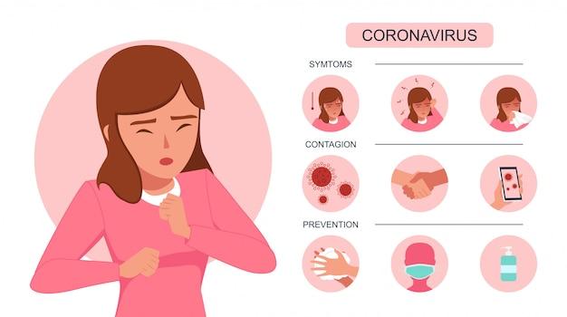 Zakażona kobieta kaszel suchy z powodu koronawirusa, grafika informacyjna o objawach grypy 2019-ncov w płaskiej konstrukcji ikony