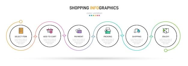 Zakupy infografiki ilustracja