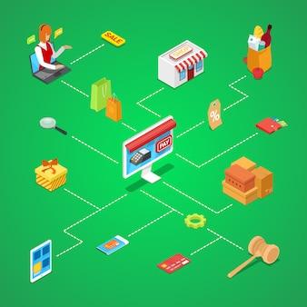 Zakupy online izometryczny 3d infografikę