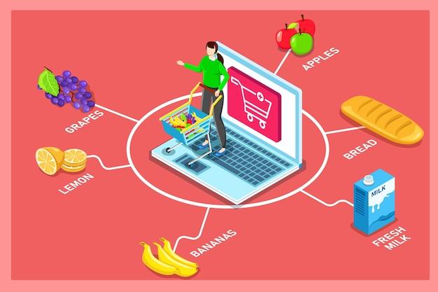 Zakupy online, kobieta kupuje żywność i artykuły spożywcze.