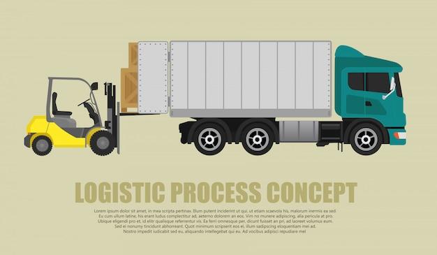 Załadunek ładowarki i umieszcza towary w ciężarówce