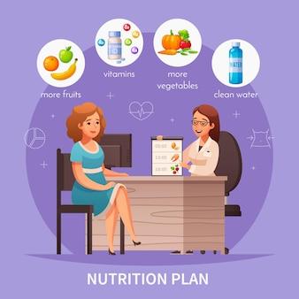 Zalecenia dietetyka skład kreskówki z wizytą u dietetyka zdrowy posiłek warzywa owoce suplementy diety planowanie diety