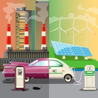 Zanieczyszczenie środowiska. energia alternatywna