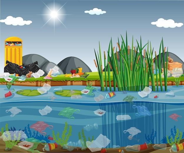 Zanieczyszczenie wody plastikowymi torbami w rzece